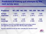 predictors of making quit attempts by the next survey wave2