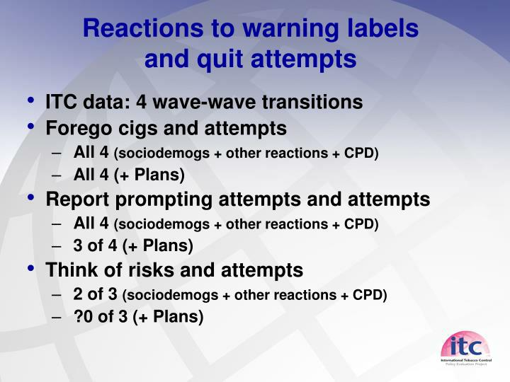 Reactions to warning labels and quit attempts