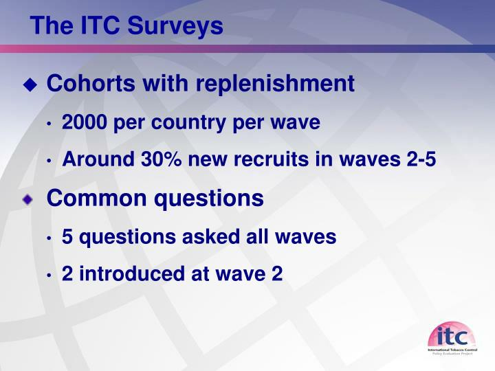 The ITC Surveys