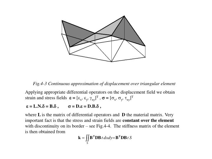 Fig.4-3 Continuous approximation of displacement over triangular element
