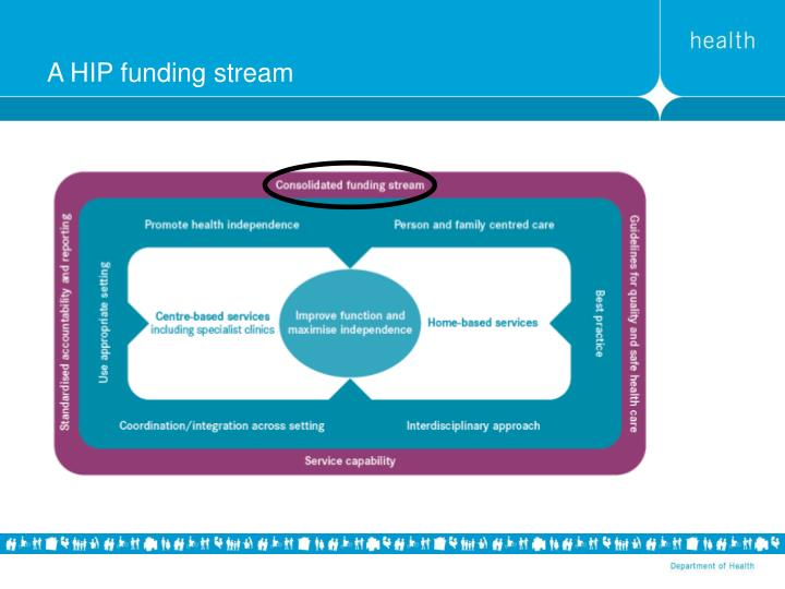 A HIP funding stream