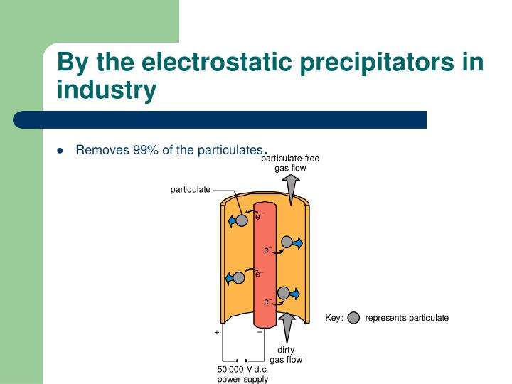 By the electrostatic precipitators in industry