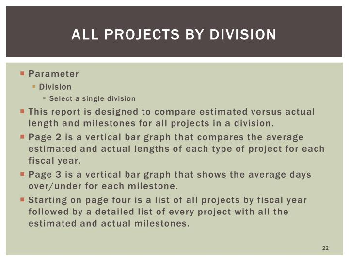 All Projects by Division