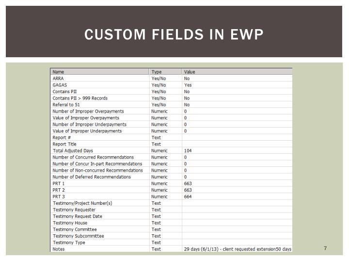 Custom Fields in EWP