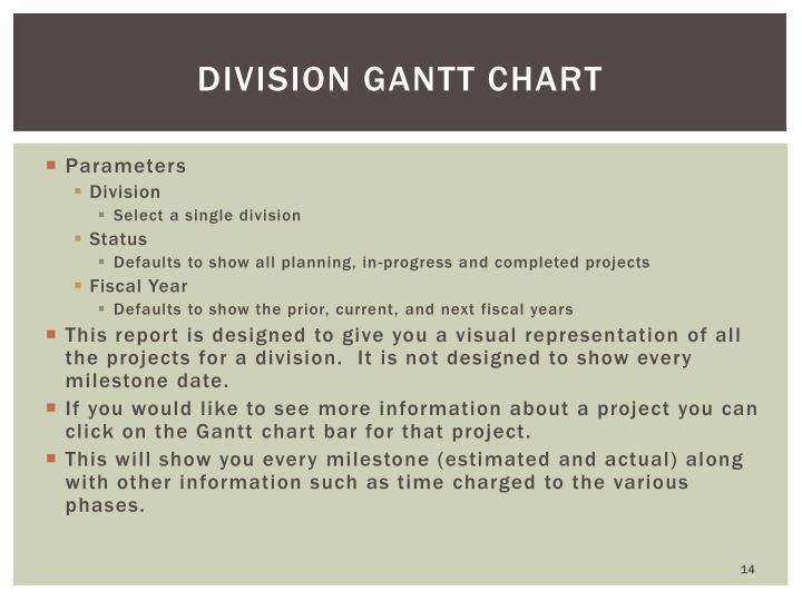Division Gantt Chart