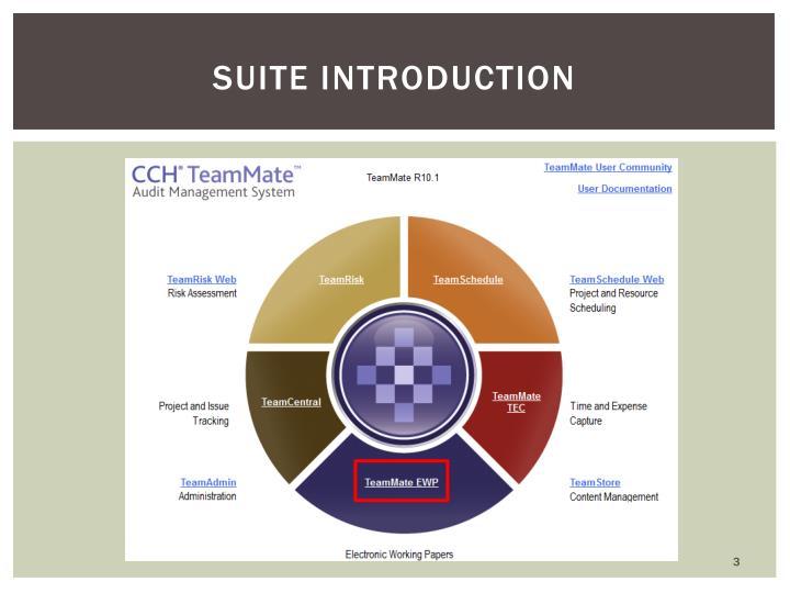Suite Introduction