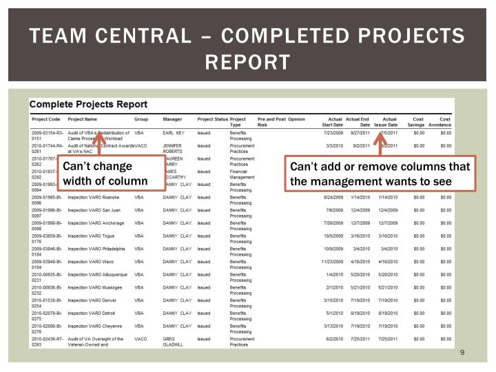 Team Central – Completed Projects report