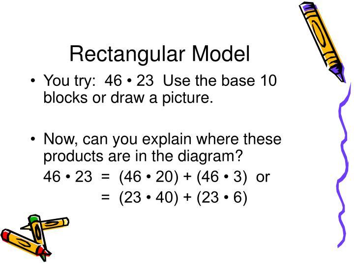 Rectangular Model