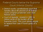 federal courts below the supreme court inferior courts