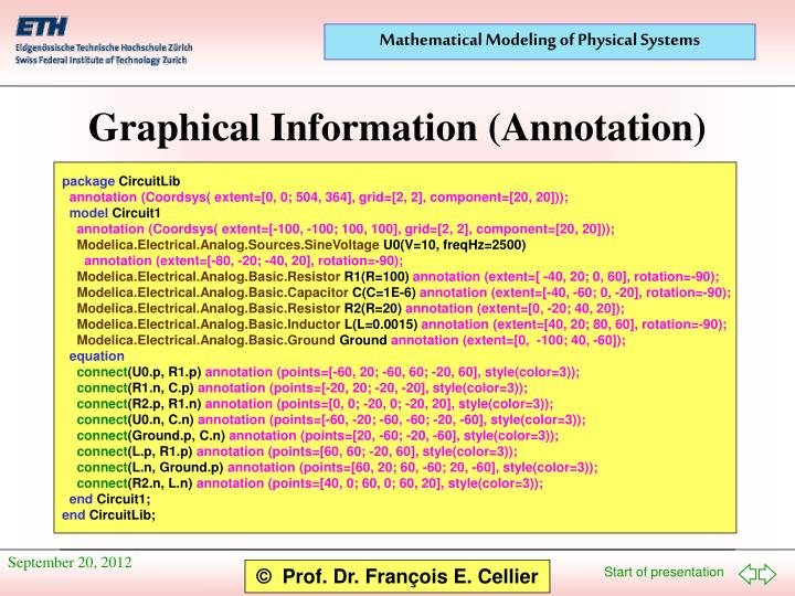 Graphical Information (Annotation)