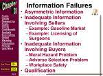 information failures