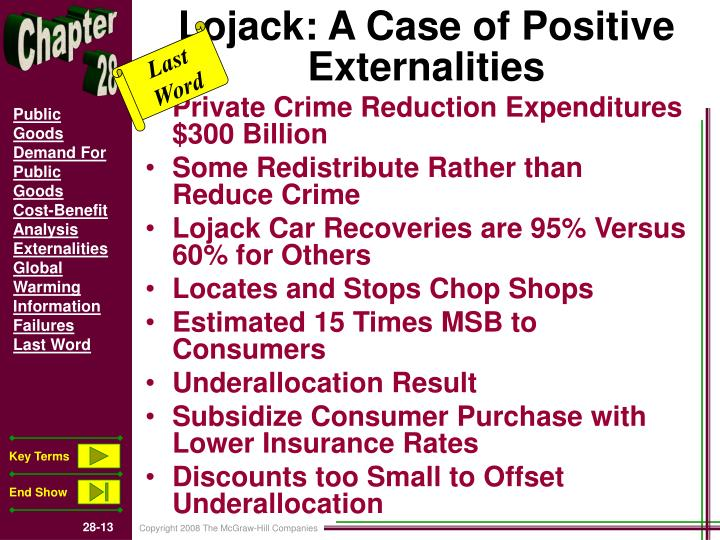 Lojack: A Case of Positive Externalities