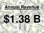 annual revenue