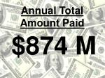 annual total amount paid
