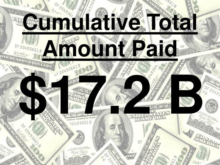 Cumulative Total Amount Paid