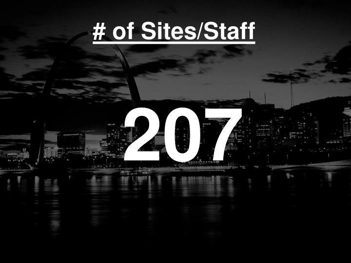 # of Sites/Staff