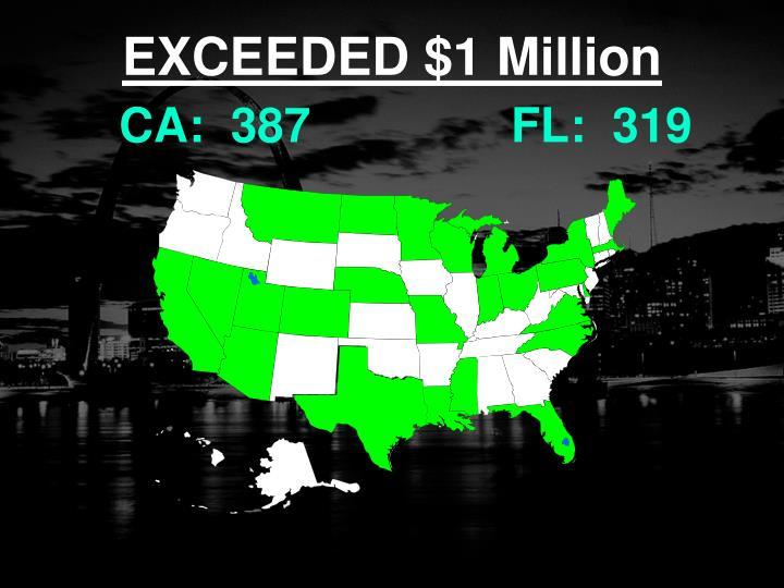 EXCEEDED $1 Million