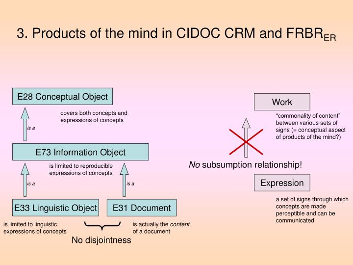 3. Products of the mind in CIDOC CRM and FRBR