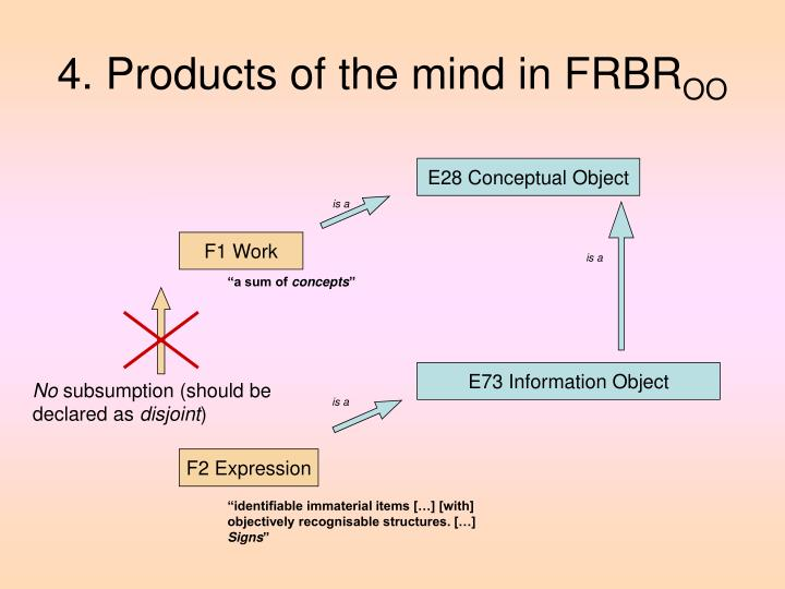 4. Products of the mind in FRBR