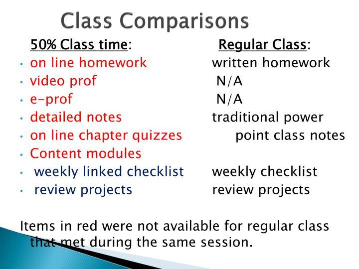 Class Comparisons
