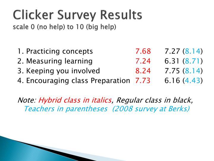 Clicker Survey Results