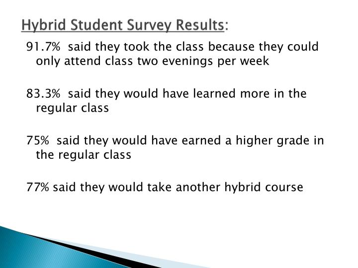 Hybrid Student Survey Results