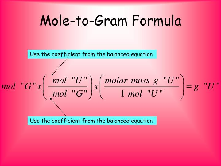 Mole-to-Gram Formula