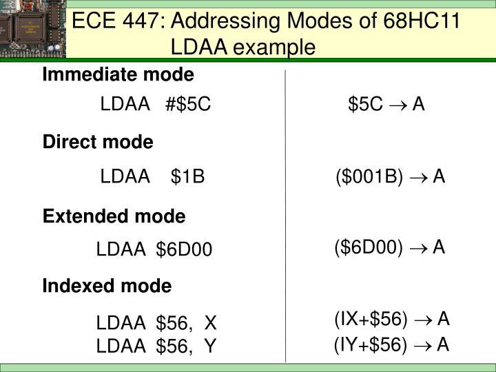 ECE 447: Addressing Modes of 68HC11