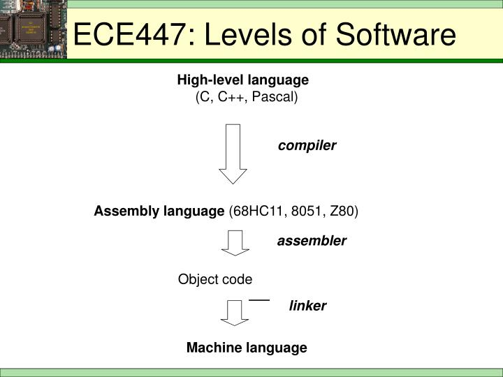 Ece447 levels of software