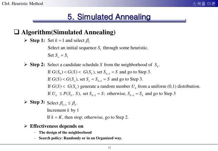 5. Simulated Annealing