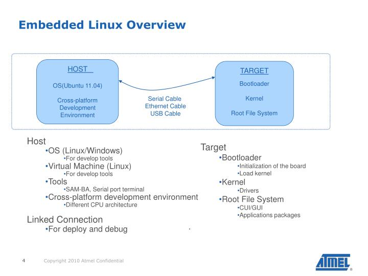 Embedded Linux Overview