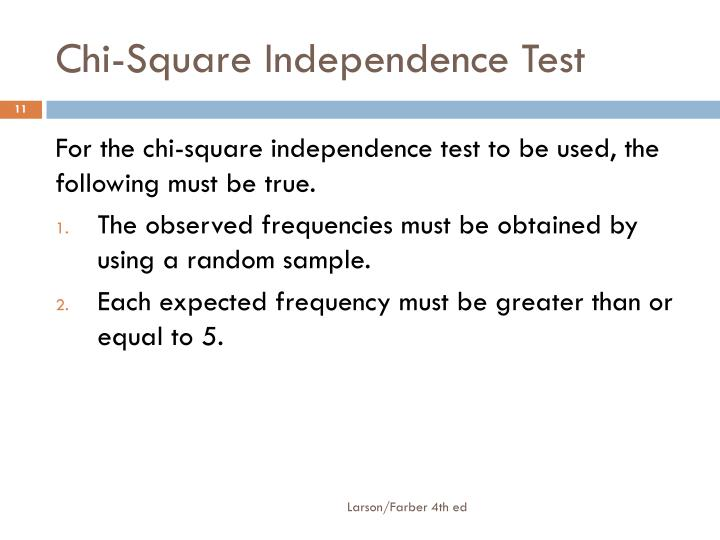 Chi-Square Independence Test