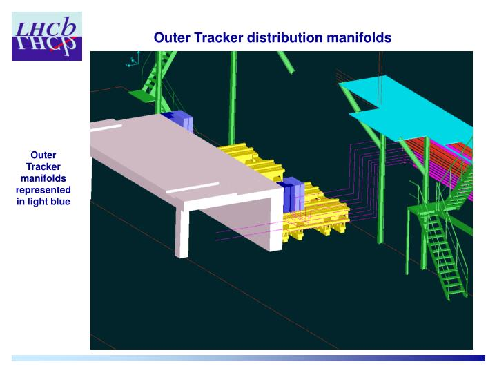 Outer Tracker distribution manifolds