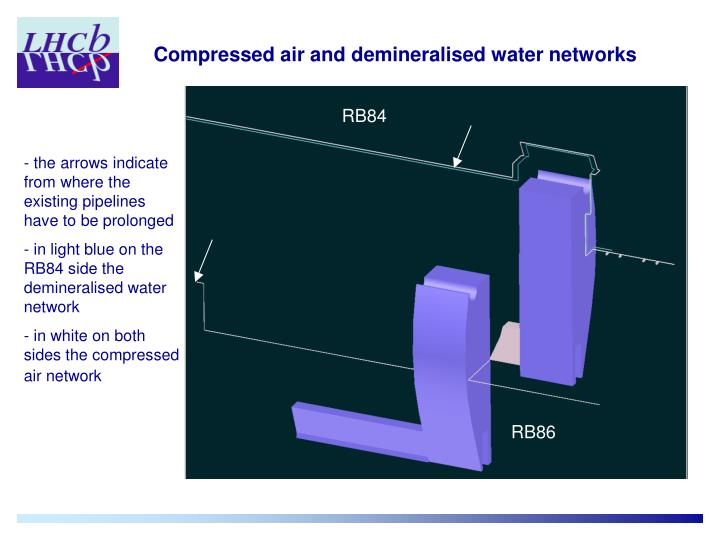 Compressed air and demineralised water networks