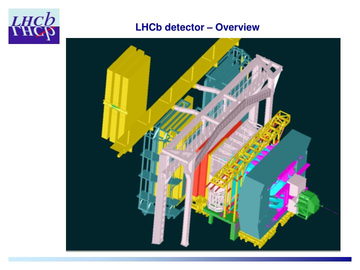 LHCb detector – Overview
