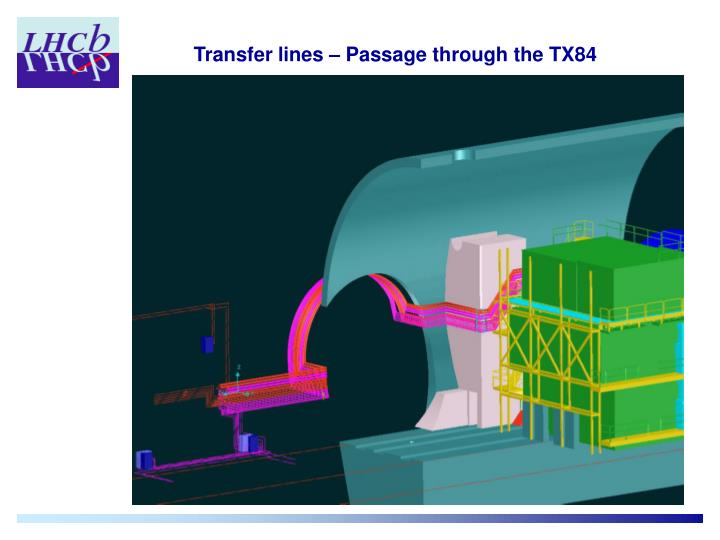 Transfer lines – Passage through the TX84
