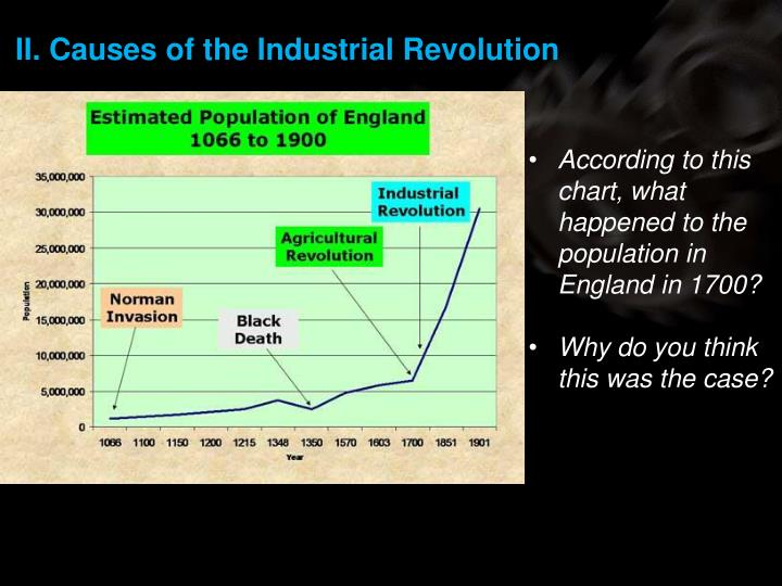 II. Causes of the Industrial Revolution