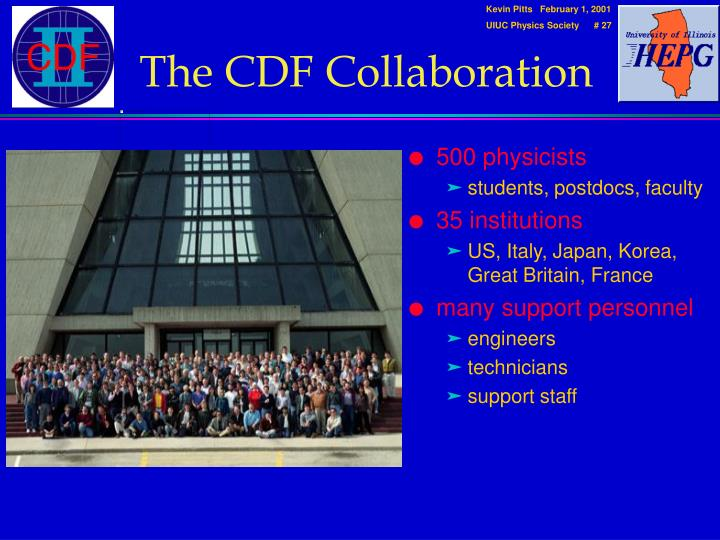 The CDF Collaboration