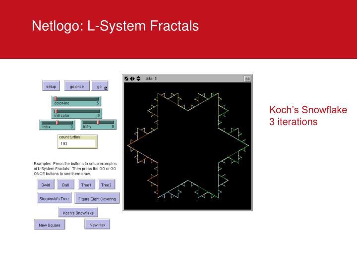 Netlogo: L-System Fractals