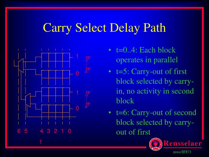 Carry Select Delay Path