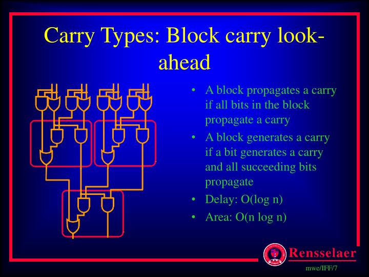 Carry Types: Block carry look-ahead