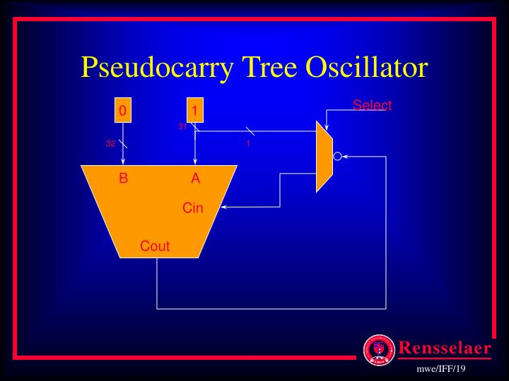 Pseudocarry Tree Oscillator
