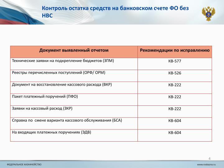 Контроль остатка средств на банковском счете ФО без НВС