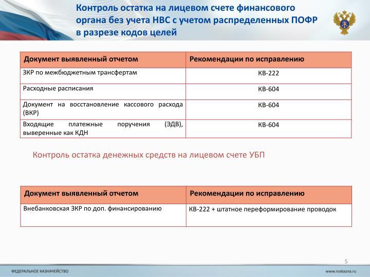 Контроль остатка на лицевом счете финансового органа без учета НВС с учетом распределенных ПОФР в разрезе кодов целей