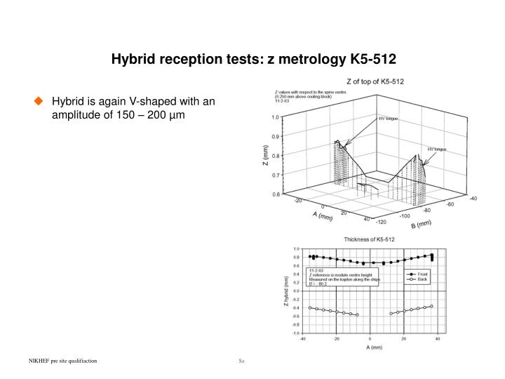 Hybrid reception tests: z metrology K5-512
