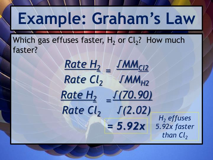 Example: Graham's Law