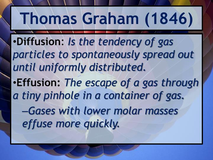 Thomas Graham (1846)