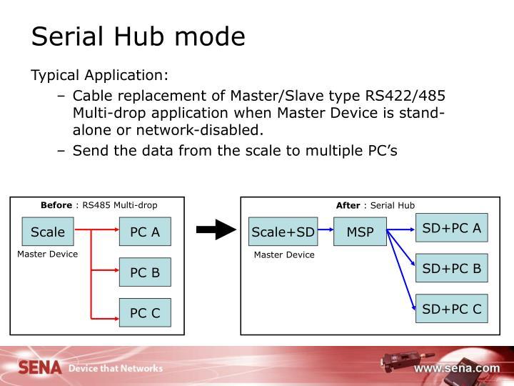 Serial Hub mode