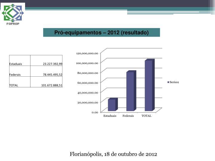 Pró-equipamentos – 2012 (resultado)