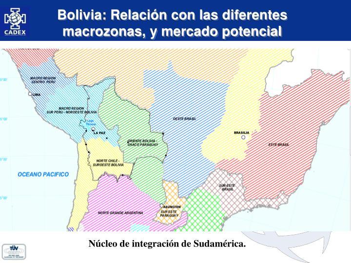 Bolivia: Relación con las diferentes